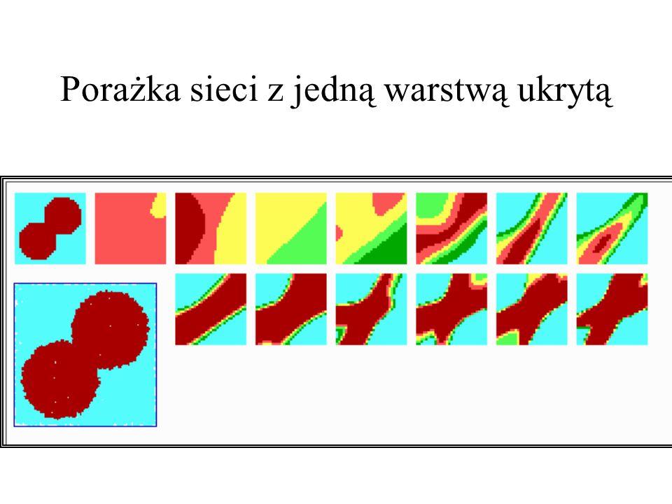 """Inny przykład Sieć z dwoma warstwami ukrytymi (powyżej) radzi sobie z problemem, który """"przerasta możliwości sieci z jedną warstwą ukrytą (na następnym slajdzie)"""