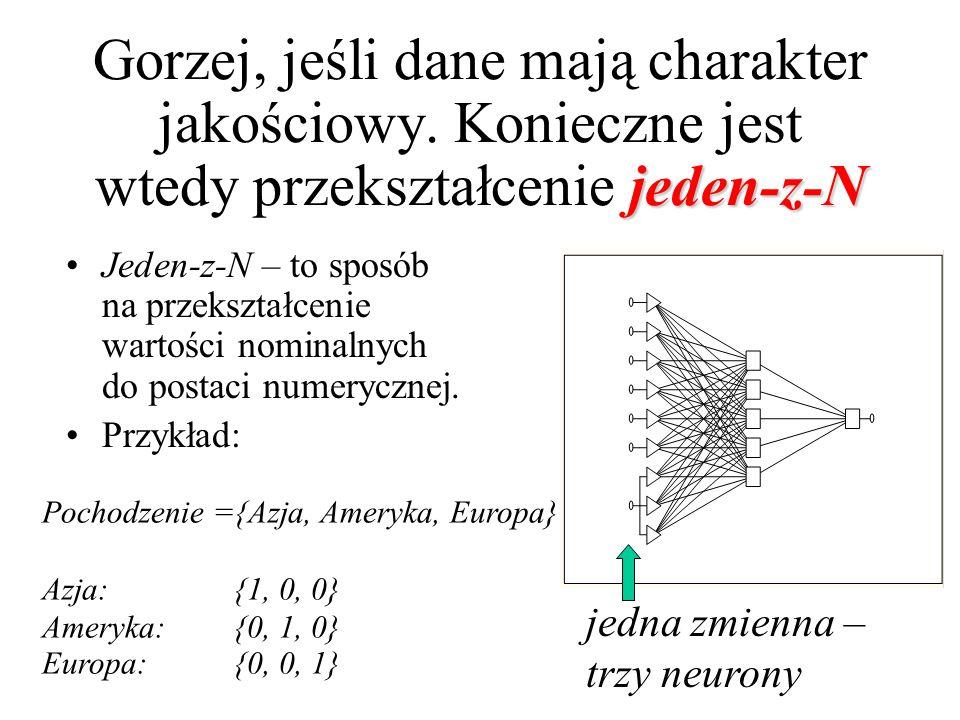 Całkiem poważnym problemem jest sposób reprezentacji danych w sieci neuronowej Jeśli dane mają od początku charakter numeryczny to problemu nie ma – najwyżej trzeba je przeskalować.