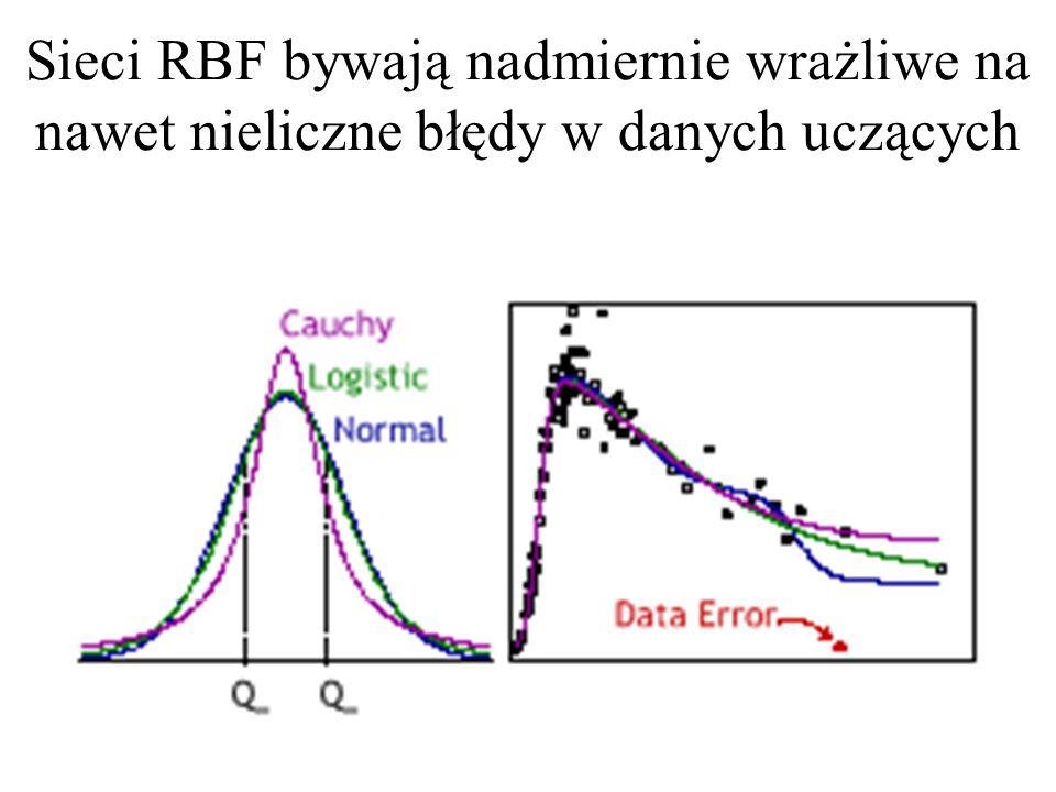 Zastosowanie RBF (zamiast MLP) spowoduje, że sieć neuronowa znajdzie aproksymację lepiej dopasowaną do lokalnych właściwości zbioru danych, ale gorzej ekstrapolującą.