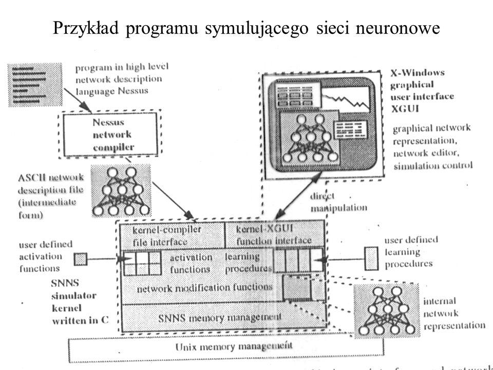 Jak wynikało z poprzedniego slajdu istnieją różne techniczne realizacje sieci neuronowych, najczęściej jednak stosowana jest symulacja z wykorzystaniem typowych komputerów i specjalnego oprogramowania.