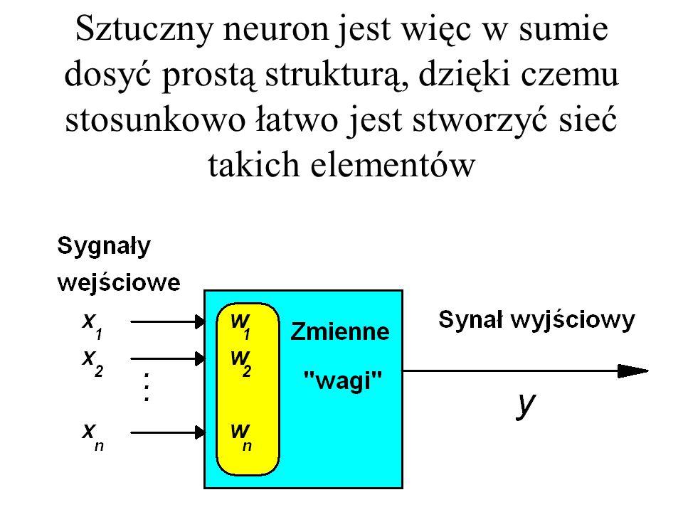 RBF) Odmiennie działającym elementem używanym w niektórych typach jest tzw.