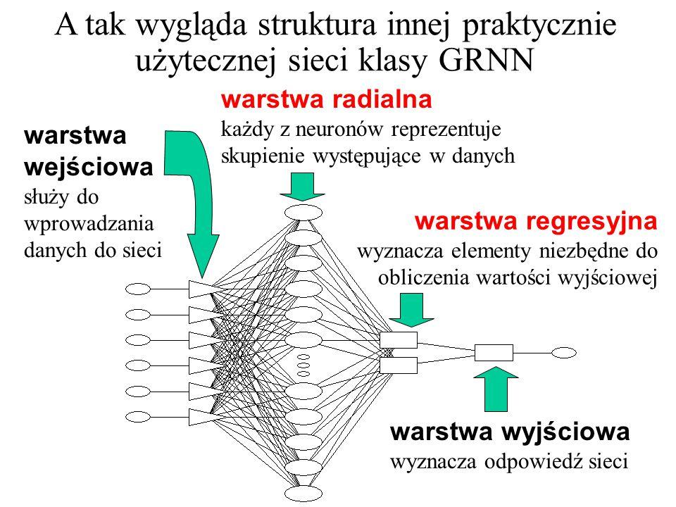 Najbardziej typowa struktura: sieć MLP Podstawowe właściwości: wiele wejść i wiele wyjść jedna (rzadziej dwie) warstwy ukryte nieliniowe charakterystyki neuronów ukrytych w formie sigmoid W warstwie wyjściowej neurony mogą być liniowe lub także mogą mieć charakterystyki sigmoidalne Uczenie najczęściej przeprowadzane metodą wstecznej propagacji błędów