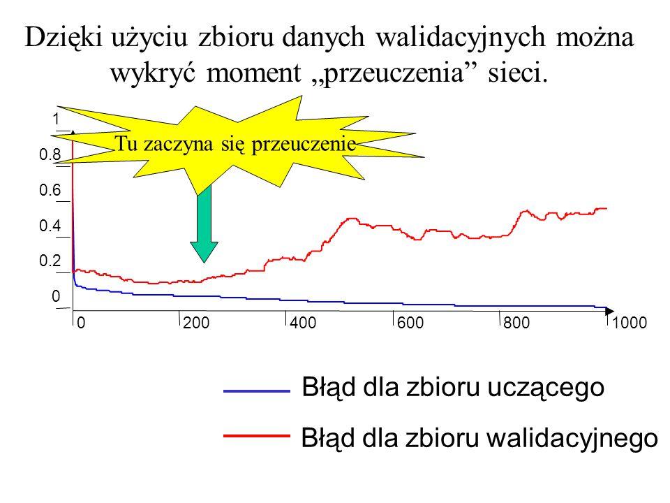 Przeuczenie sieci czyli zanik zdolności do generalizacji X1X2 DX1X2 D x 11 x 12 d 1 x 21 x 22 d 2.........