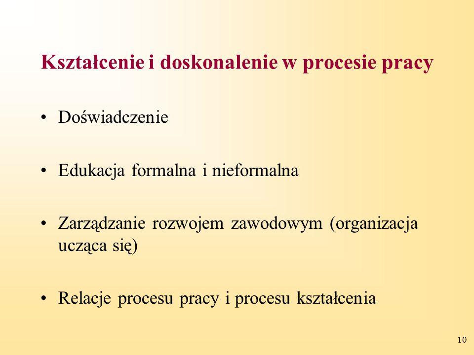 10 Kształcenie i doskonalenie w procesie pracy Doświadczenie Edukacja formalna i nieformalna Zarządzanie rozwojem zawodowym (organizacja ucząca się) R