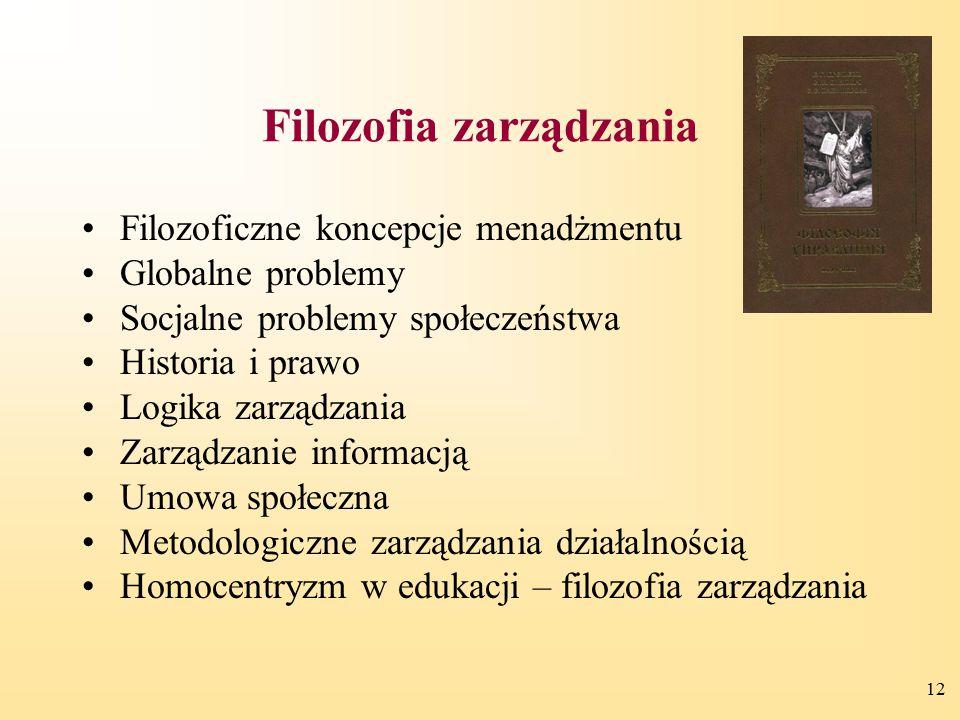 12 Filozofia zarządzania Filozoficzne koncepcje menadżmentu Globalne problemy Socjalne problemy społeczeństwa Historia i prawo Logika zarządzania Zarz