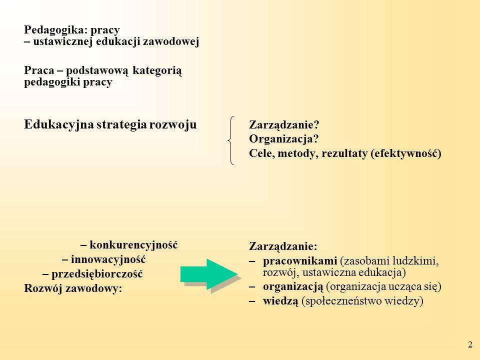 2 Pedagogika: pracy – ustawicznej edukacji zawodowej Praca – podstawową kategorią pedagogiki pracy Edukacyjna strategia rozwoju – konkurencyjność – in