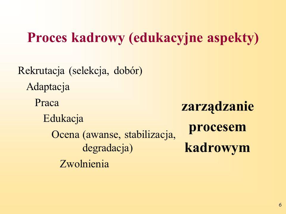 6 Proces kadrowy (edukacyjne aspekty) Rekrutacja (selekcja, dobór) Adaptacja Praca Edukacja Ocena (awanse, stabilizacja, degradacja) Zwolnienia zarząd