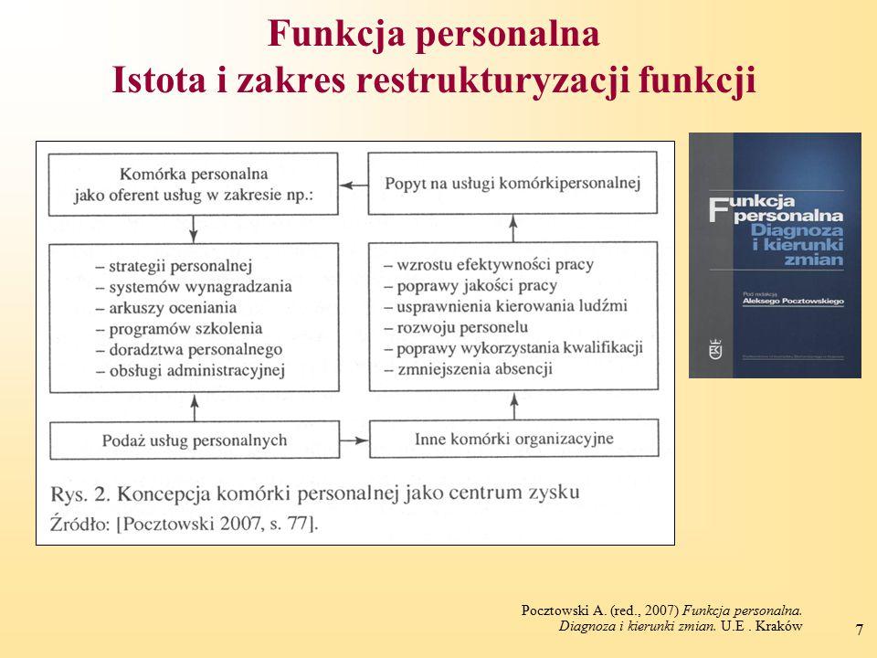 7 Funkcja personalna Istota i zakres restrukturyzacji funkcji Pocztowski A. (red., 2007) Funkcja personalna. Diagnoza i kierunki zmian. U.E. Kraków