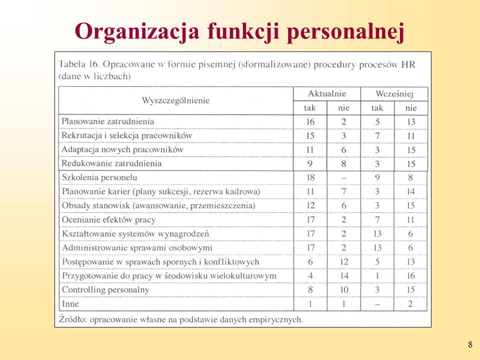 8 Organizacja funkcji personalnej