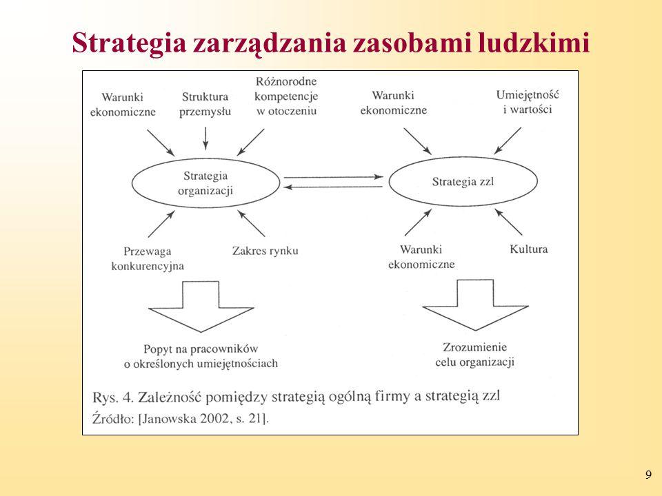 9 Strategia zarządzania zasobami ludzkimi