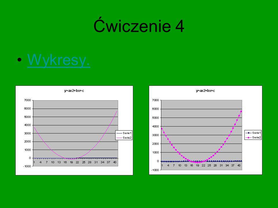 Ćwiczenie 4 Wykresy.