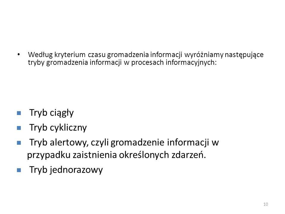 10 Według kryterium czasu gromadzenia informacji wyróżniamy następujące tryby gromadzenia informacji w procesach informacyjnych: Tryb ciągły Tryb cykl