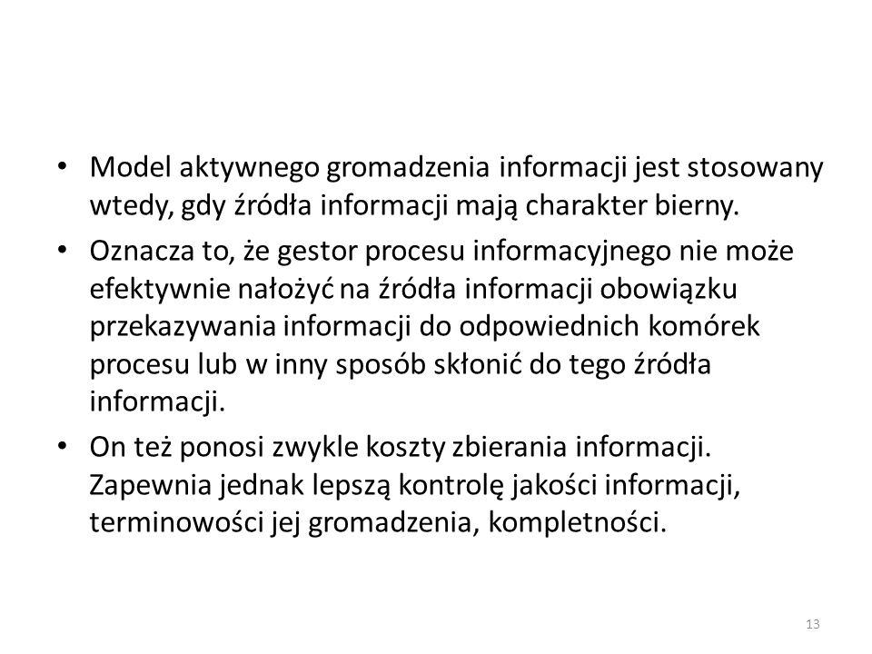 13 Model aktywnego gromadzenia informacji jest stosowany wtedy, gdy źródła informacji mają charakter bierny. Oznacza to, że gestor procesu informacyjn