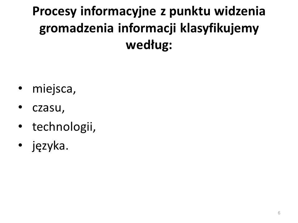 6 Procesy informacyjne z punktu widzenia gromadzenia informacji klasyfikujemy według: miejsca, czasu, technologii, języka.