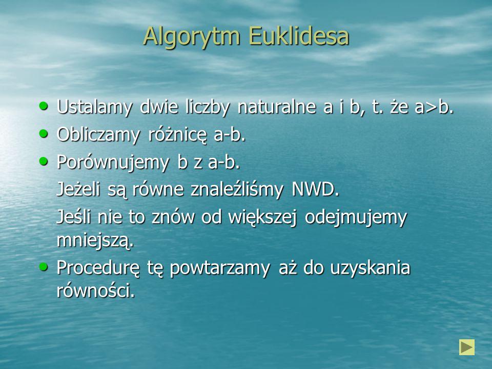 Schemat blokowy Algorytmu Euklidesa