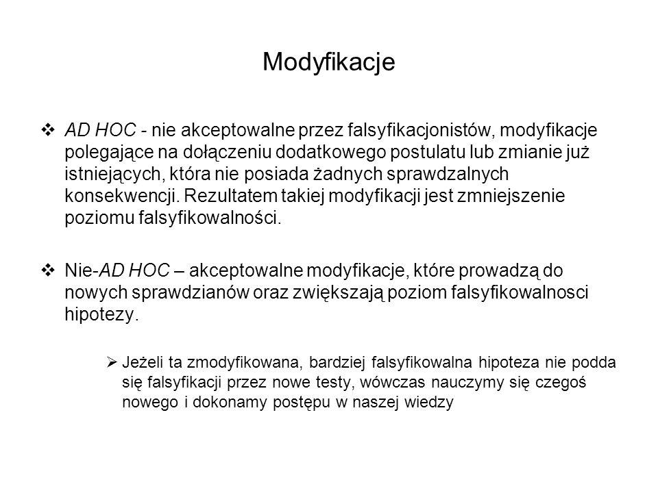 Modyfikacje  AD HOC - nie akceptowalne przez falsyfikacjonistów, modyfikacje polegające na dołączeniu dodatkowego postulatu lub zmianie już istniejąc