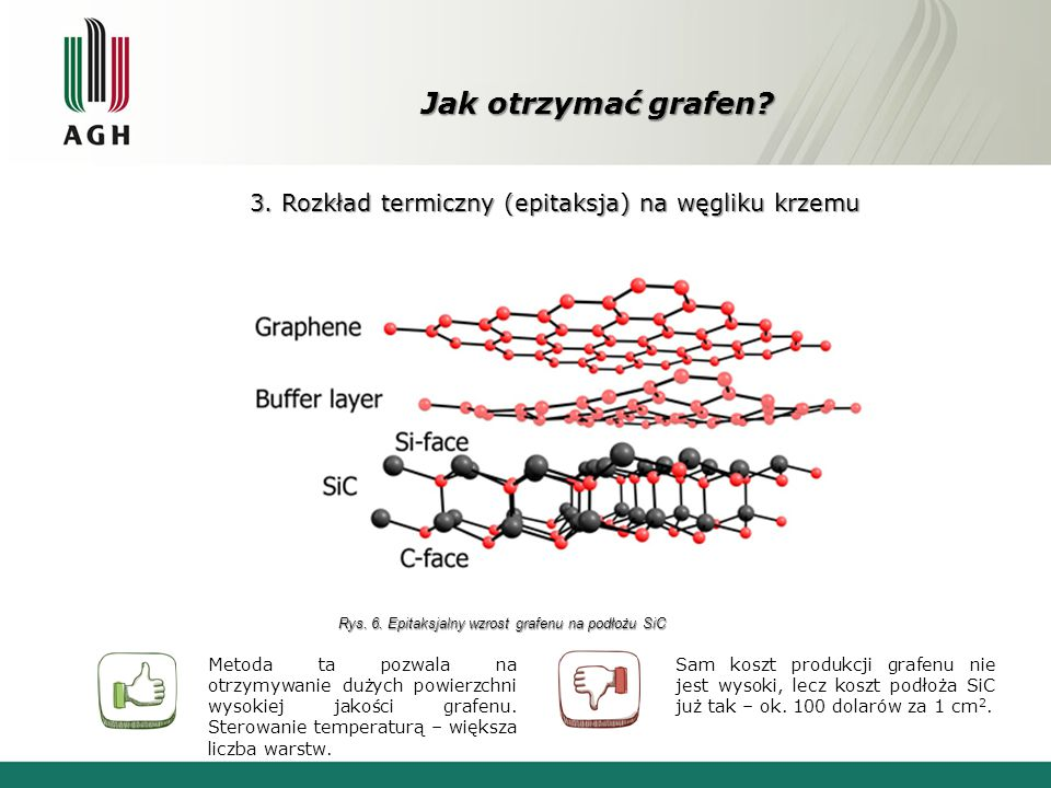 Jak otrzymać grafen? 3. Rozkład termiczny (epitaksja) na węgliku krzemu Metoda ta pozwala na otrzymywanie dużych powierzchni wysokiej jakości grafenu.