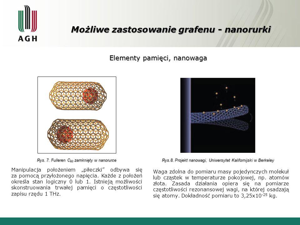"""Możliwe zastosowanie grafenu - nanorurki Elementy pamięci, nanowaga Manipulacja położeniem """"piłeczki odbywa się za pomocą przyłożonego napięcia."""