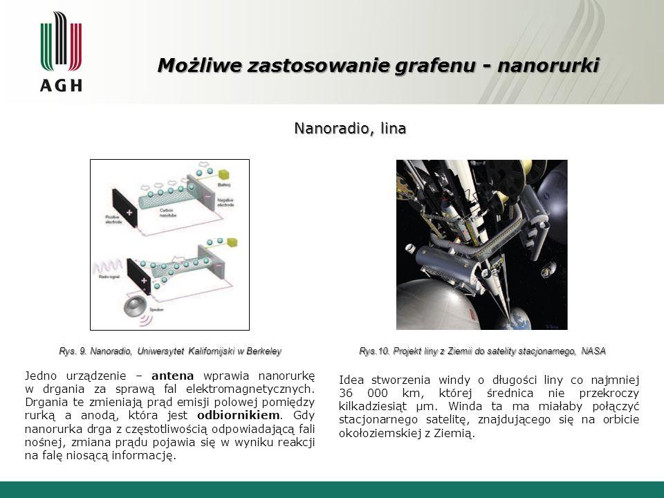 Możliwe zastosowanie grafenu - nanorurki Nanoradio, lina Jedno urządzenie – antena wprawia nanorurkę w drgania za sprawą fal elektromagnetycznych. Drg