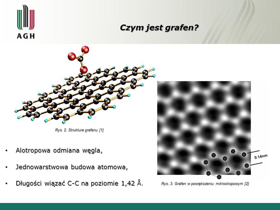 Własności grafenu Jedyny materiał 2D – pojedyncza warstwa atomów, Jedyny materiał 2D – pojedyncza warstwa atomów, Ponad 200-krotnie wytrzymalszy od stali o tej samej grubości [3], Ponad 200-krotnie wytrzymalszy od stali o tej samej grubości [3], Możliwość rozciągania nawet do 20% [3], Możliwość rozciągania nawet do 20% [3], Moduł Younga równy 1 TPa (St - 0,2 TPa) [3], Moduł Younga równy 1 TPa (St - 0,2 TPa) [3], Wytrzymałość na rozciąganie 5 GPa (St –max 0,8 GPa), Wytrzymałość na rozciąganie 5 GPa (St –max 0,8 GPa), Wytrzymałość na pękanie kompozytów grafenowych wynosi nawet 1380 MJ/m 3 (kevlar – 33 MJ/m 3, kompozyty pajęcze – do 500 MJ/m 3 ) [5], Wytrzymałość na pękanie kompozytów grafenowych wynosi nawet 1380 MJ/m 3 (kevlar – 33 MJ/m 3, kompozyty pajęcze – do 500 MJ/m 3 ) [5],