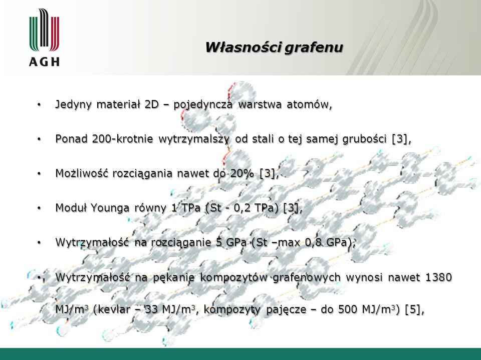Bibliografia i netografia [1] http://www.ewels.info/img/science/graphite/CO3_graphite.gif [2] http://www.chem-station.com/en/wp-content/uploads/2014/01/Real_graphene.jpg [3] http://suw.biblos.pk.edu.pl/downloadResource&mId=531139 [4] http://pl.wikipedia.org/wiki/Konduktywno%C5%9B%C4%87 [5] http://journals.plos.org/plosone/article?id=10.1371/journal.pone.0011234 [6] http://referentiel.nouvelobs.com/file/1120297-le-nobel-de-physique-recompense- les- pionniers-du-graphene.jpg [7] http://www.google.pl/url?sa=t&rct=j&q=&esrc=s&source=web&cd=2&ved=0CCcQFjAB &url=http%3A%2F%2Fwww.if.pw.edu.pl%2F~pietnoczka%2FWyk%25B3ad2_Elektronowa%2 520struktura%2520atomu.pdf&ei=hI4IVYOkHYzLaN_IgLAF&usg=AFQjCNFSqE3rmLSlsOi0zHLS lU7BNl7vhw&sig2=2icl5LFRo3-Php07jbC05A&bvm=bv.88198703,d.d2s&cad=rja [8] http://kierownik-transportu.pl/wp-content/uploads/2014/04/8.jpg [9] https://pl.wikipedia.org/wiki/Grafen [10] http://www.geek.com/chips/mit-unveils-graphene-chip-could-lead-to-1000-gigahertz- processors-726741/