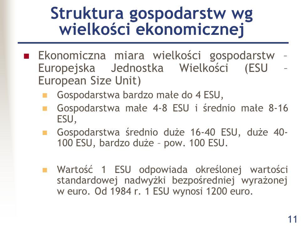 11 Struktura gospodarstw wg wielkości ekonomicznej Ekonomiczna miara wielkości gospodarstw – Europejska Jednostka Wielkości (ESU – European Size Unit)