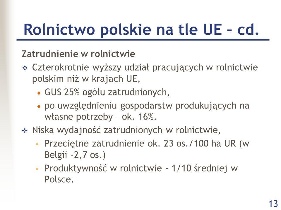 13 Rolnictwo polskie na tle UE – cd. Zatrudnienie w rolnictwie  Czterokrotnie wyższy udział pracujących w rolnictwie polskim niż w krajach UE, GUS 25