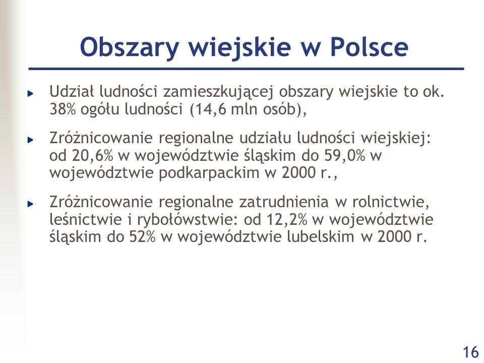 16 Obszary wiejskie w Polsce Udział ludności zamieszkującej obszary wiejskie to ok. 38% ogółu ludności (14,6 mln osób), Zróżnicowanie regionalne udzia