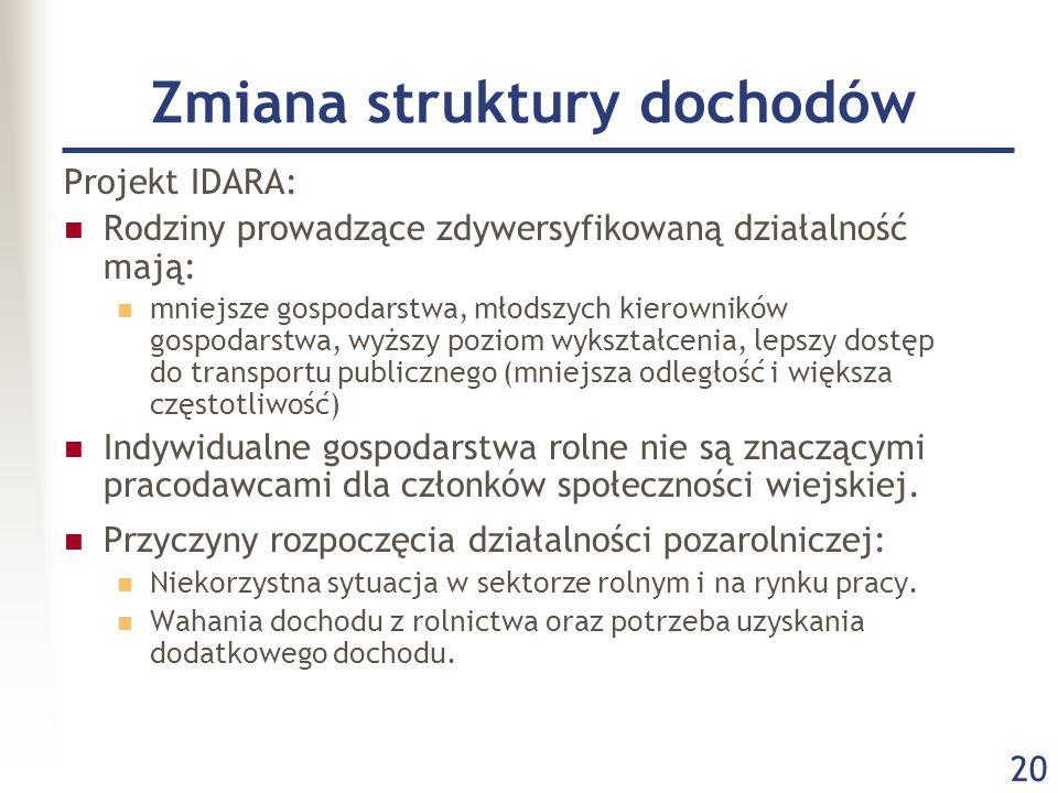 20 Zmiana struktury dochodów Projekt IDARA: Rodziny prowadzące zdywersyfikowaną działalność mają: mniejsze gospodarstwa, młodszych kierowników gospoda