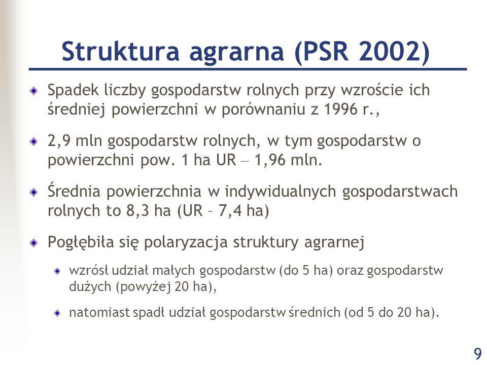 9 Struktura agrarna (PSR 2002) Spadek liczby gospodarstw rolnych przy wzroście ich średniej powierzchni w porównaniu z 1996 r., 2,9 mln gospodarstw ro