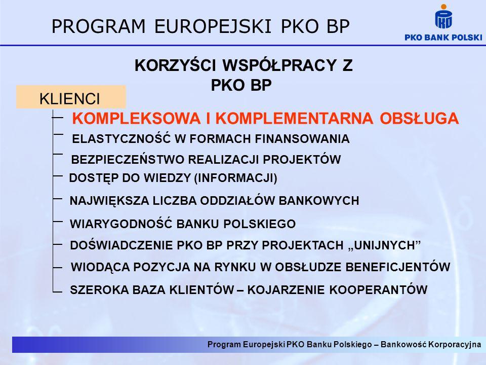 Program Europejski PKO Banku Polskiego – Bankowość Korporacyjna PROGRAM EUROPEJSKI PKO BP KORZYŚCI WSPÓŁPRACY Z PKO BP DOSTĘP DO WIEDZY (INFORMACJI) B