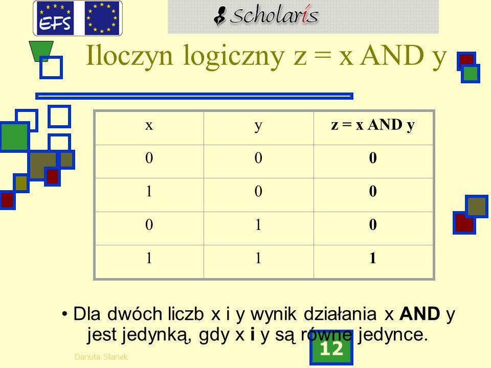 Danuta Stanek 12 Iloczyn logiczny z = x AND y xyz = x AND y 000 100 010 111 Dla dwóch liczb x i y wynik działania x AND y jest jedynką, gdy x i y są r