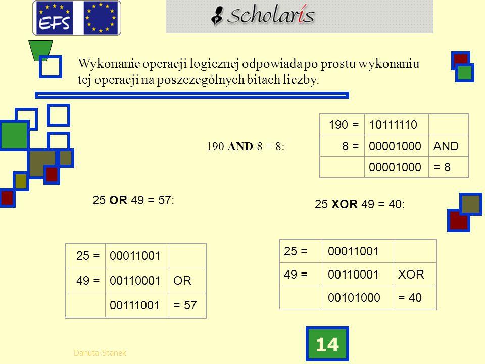 Danuta Stanek 14 Wykonanie operacji logicznej odpowiada po prostu wykonaniu tej operacji na poszczególnych bitach liczby. 190 =10111110 8 =00001000AND