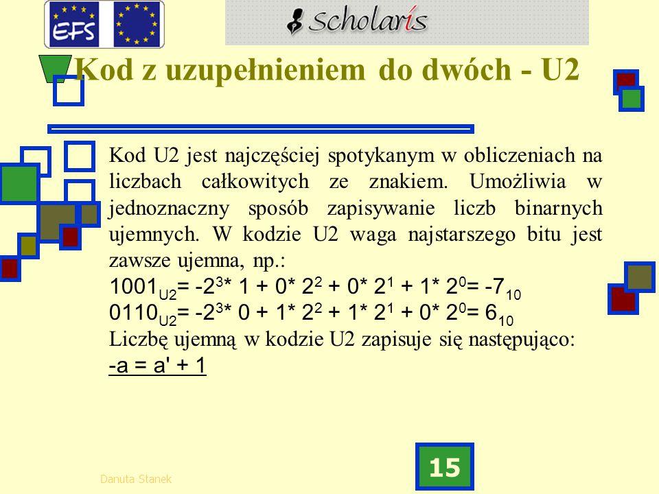 Danuta Stanek 15 Kod z uzupełnieniem do dwóch - U2 Kod U2 jest najczęściej spotykanym w obliczeniach na liczbach całkowitych ze znakiem. Umożliwia w j