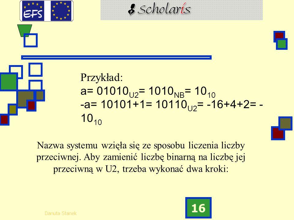 Danuta Stanek 16 Przykład: a= 01010 U2 = 1010 NB = 10 10 -a= 10101+1= 10110 U2 = -16+4+2= - 10 10 Nazwa systemu wzięła się ze sposobu liczenia liczby