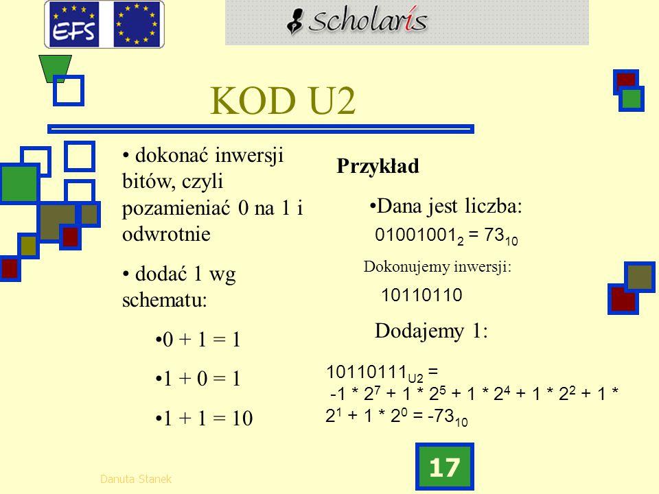 Danuta Stanek 17 dokonać inwersji bitów, czyli pozamieniać 0 na 1 i odwrotnie dodać 1 wg schematu: 0 + 1 = 1 1 + 0 = 1 1 + 1 = 10 Przykład Dana jest l