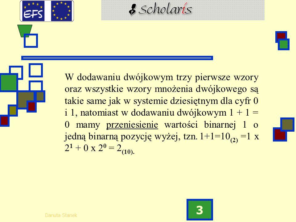 Danuta Stanek 3 W dodawaniu dwójkowym trzy pierwsze wzory oraz wszystkie wzory mnożenia dwójkowego są takie same jak w systemie dziesiętnym dla cyfr 0