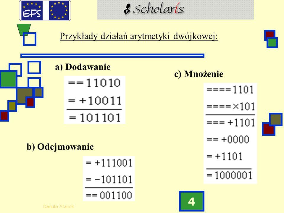 Danuta Stanek 4 c) Mnożenie b) Odejmowanie Przykłady działań arytmetyki dwójkowej: a) Dodawanie
