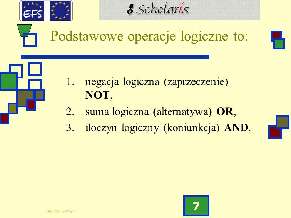 Danuta Stanek 7 Podstawowe operacje logiczne to: 1.negacja logiczna (zaprzeczenie) NOT, 2.suma logiczna (alternatywa) OR, 3.iloczyn logiczny (koniunkc