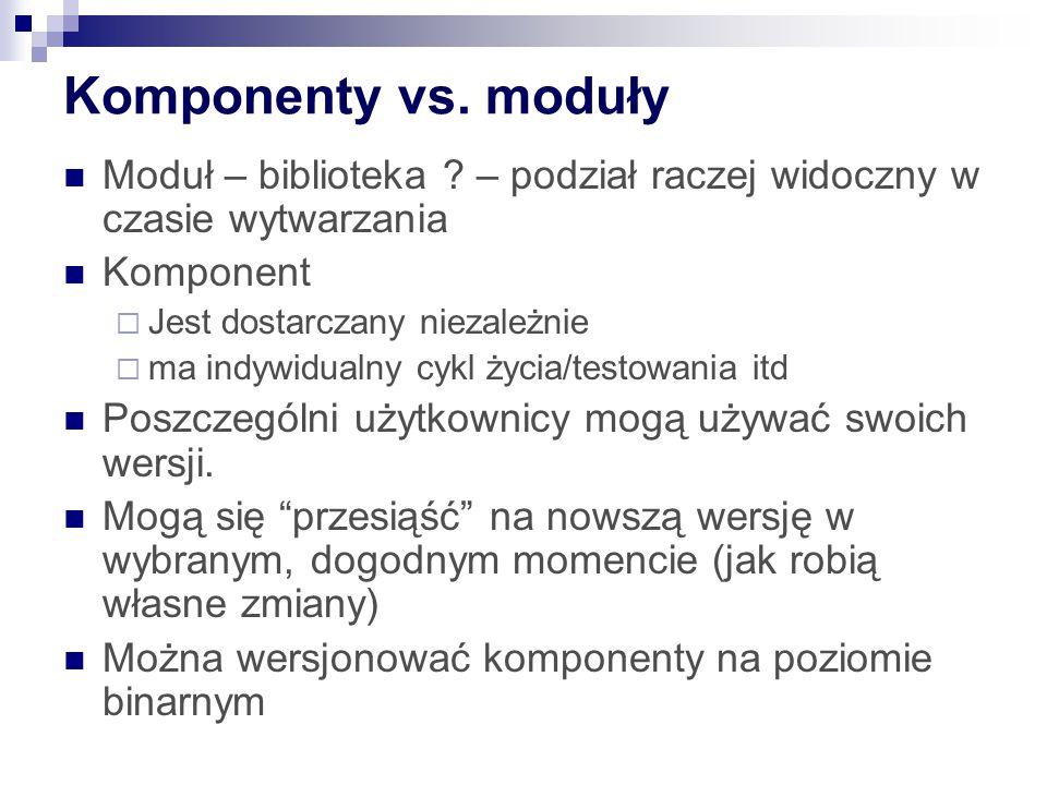 Komponenty vs. moduły Moduł – biblioteka .