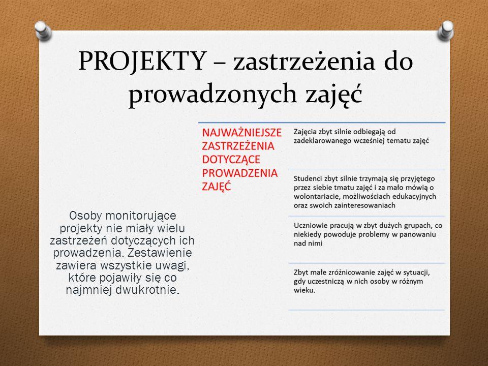 PROJEKTY – zastrzeżenia do prowadzonych zajęć Osoby monitorujące projekty nie miały wielu zastrzeżeń dotyczących ich prowadzenia.