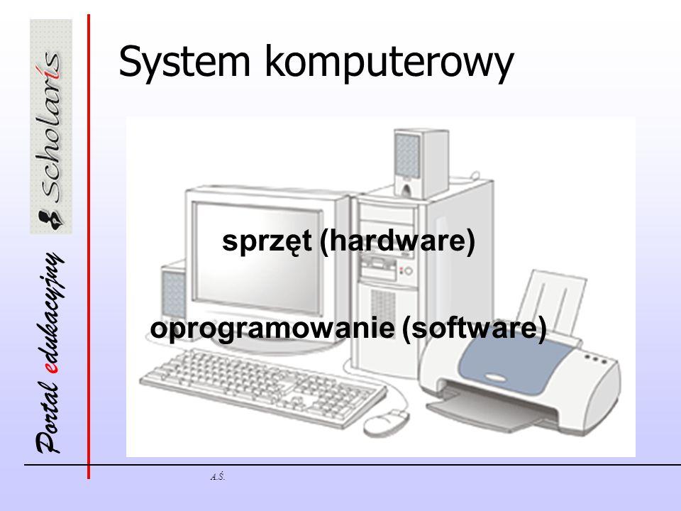 Portal edukacyjny A.Ś. System komputerowy sprzęt (hardware) oprogramowanie (software)