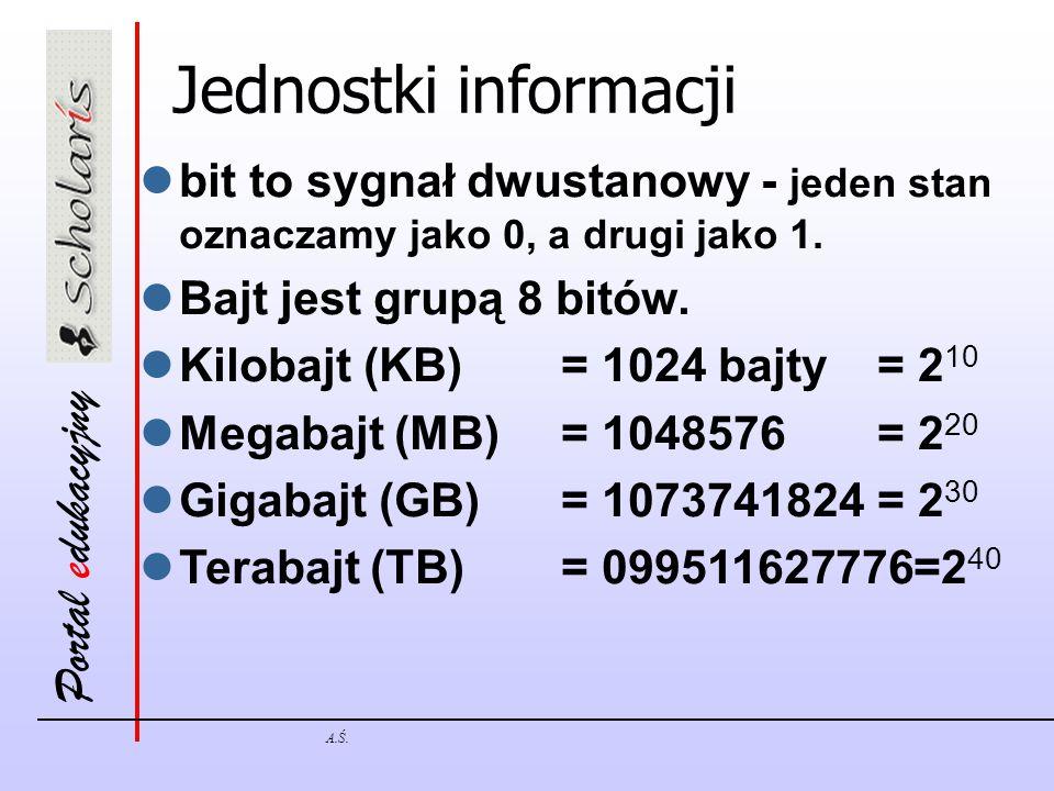 Portal edukacyjny A.Ś. Jednostki informacji bit to sygnał dwustanowy - jeden stan oznaczamy jako 0, a drugi jako 1. Bajt jest grupą 8 bitów. Kilobajt