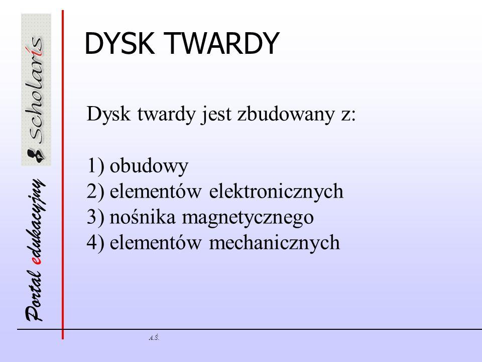 Portal edukacyjny A.Ś. Dysk twardy jest zbudowany z: 1) obudowy 2) elementów elektronicznych 3) nośnika magnetycznego 4) elementów mechanicznych DYSK