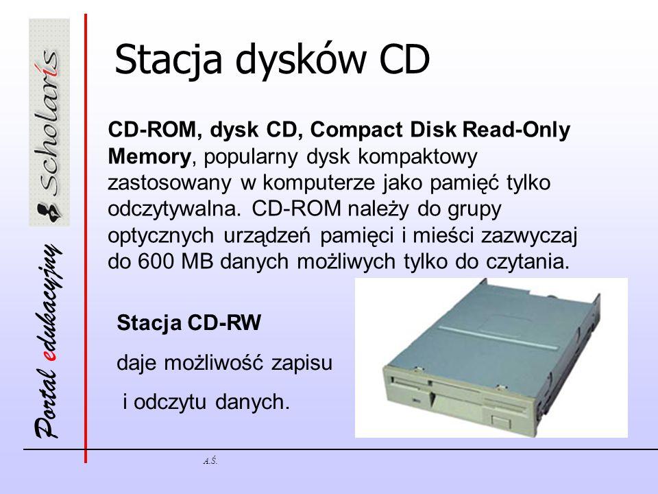 Portal edukacyjny A.Ś. CD-ROM, dysk CD, Compact Disk Read-Only Memory, popularny dysk kompaktowy zastosowany w komputerze jako pamięć tylko odczytywal