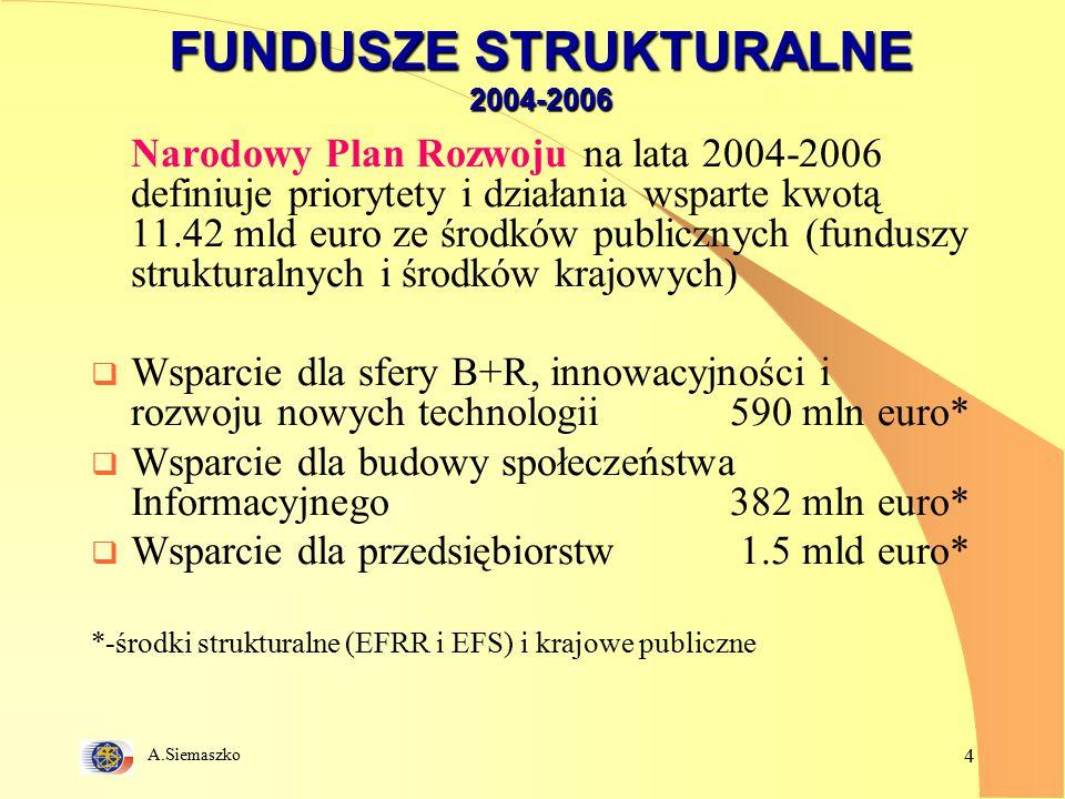 A.Siemaszko 4 FUNDUSZE STRUKTURALNE 2004-2006 Narodowy Plan Rozwoju na lata 2004-2006 definiuje priorytety i działania wsparte kwotą 11.42 mld euro ze środków publicznych (funduszy strukturalnych i środków krajowych)  Wsparcie dla sfery B+R, innowacyjności i rozwoju nowych technologii590 mln euro*  Wsparcie dla budowy społeczeństwa Informacyjnego382 mln euro*  Wsparcie dla przedsiębiorstw 1.5 mld euro* *-środki strukturalne (EFRR i EFS) i krajowe publiczne