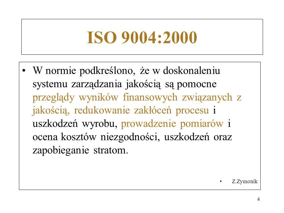ISO 9004:2009 Norma zaleca wykorzystywanie raportów finansowych dotyczących sytemu zarządzania jakością oraz zgodności wyrobu.