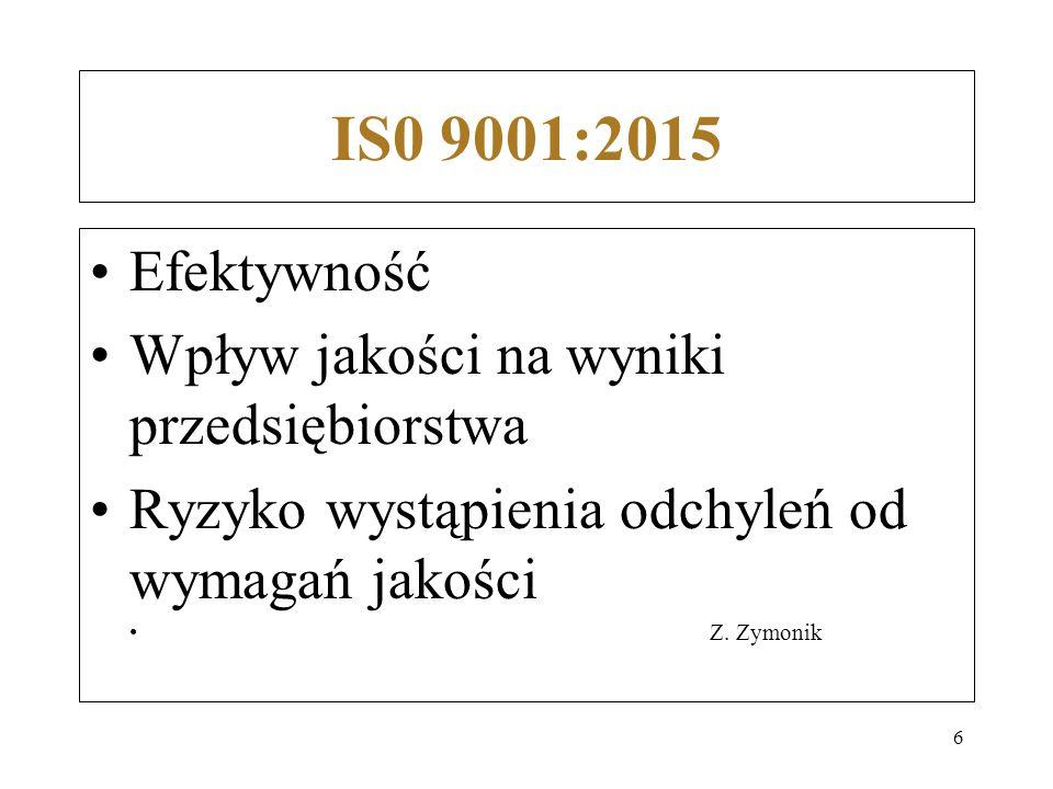 IS0 9001:2015 Efektywność Wpływ jakości na wyniki przedsiębiorstwa Ryzyko wystąpienia odchyleń od wymagań jakości Z.