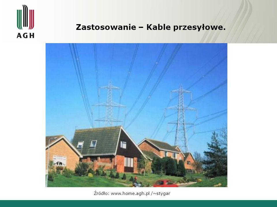Zastosowanie – Kable przesyłowe. Źródło: www.home.agh.pl /~stygar