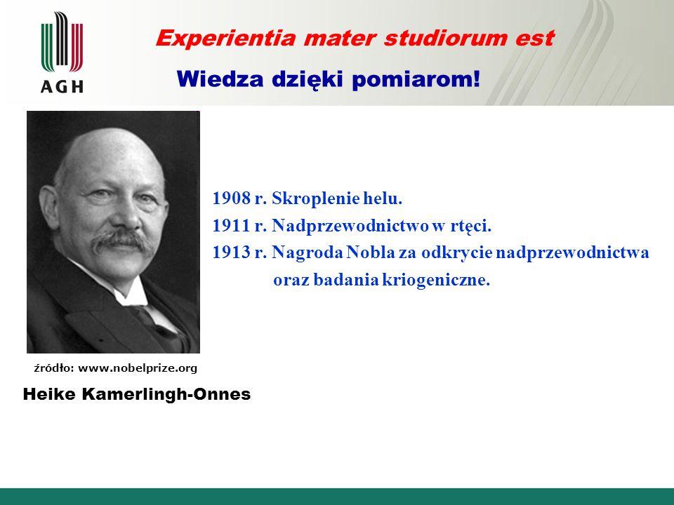 Wiedza dzięki pomiarom! źródło: www.nobelprize.org Heike Kamerlingh-Onnes Experientia mater studiorum est 1908 r. Skroplenie helu. 1911 r. Nadprzewodn